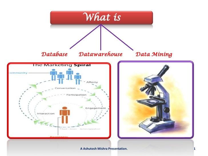 What is<br />Database<br />Datawarehouse<br />Data Mining<br />1<br />A Ashutosh Mishra Presentation.<br />