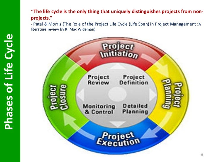 project managers product life cycle The project management life cycle is a tool that allows managers and top executives to improve their project management skills it includes four phases starting with initiation: when proposals are made based on a problem or issue that has created an impact on the business.