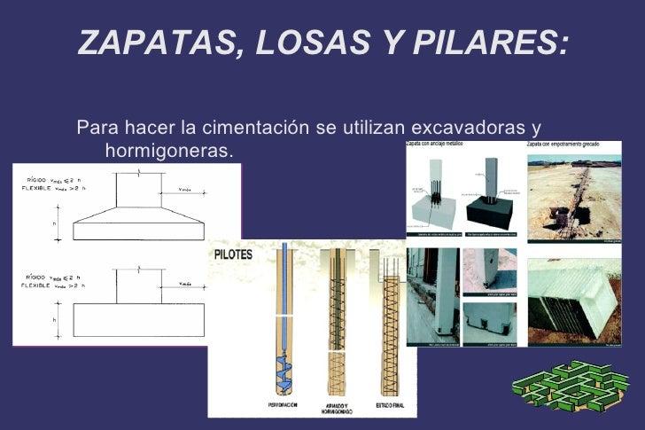 Materiales y procesos de construccion - Materiales de construcion ...