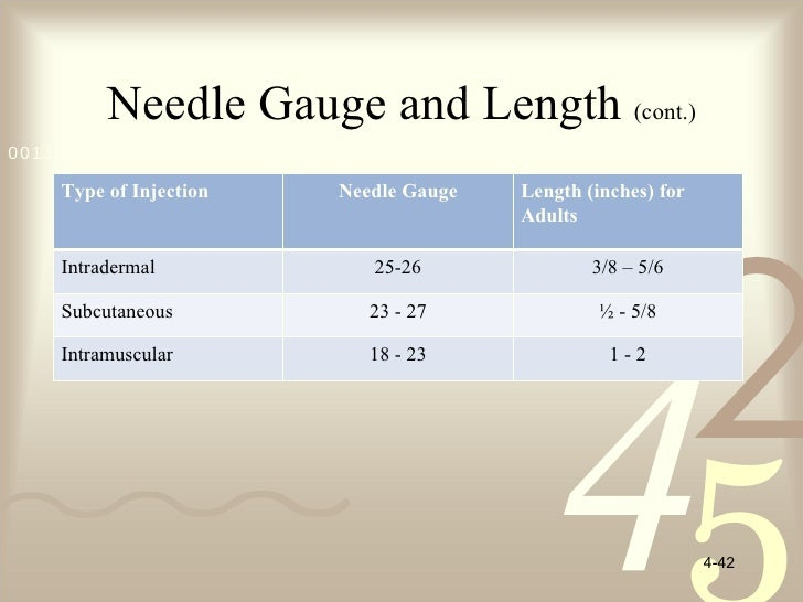What size needle is used for intradermal injection