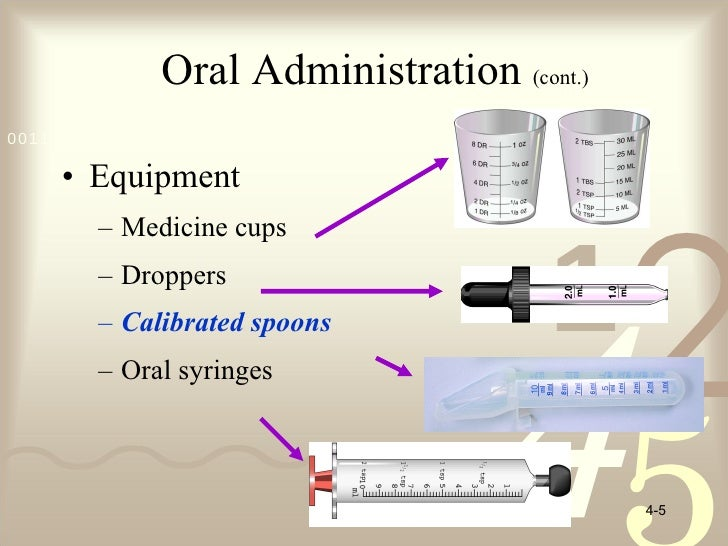 administering oral meds Insulin, medicines, & other diabetes treatments taking insulin or other diabetes medicines is often part of treating diabetes  what oral medicines treat type 2.