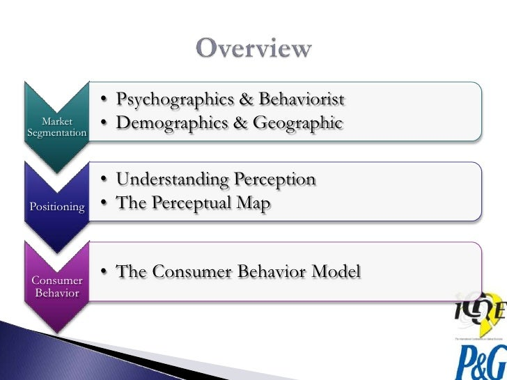 consumer behavior session 2 Advances in consumer research volume 26, 1999 pages 533-535 special session summary consumer information processing and behavior at the end of life.