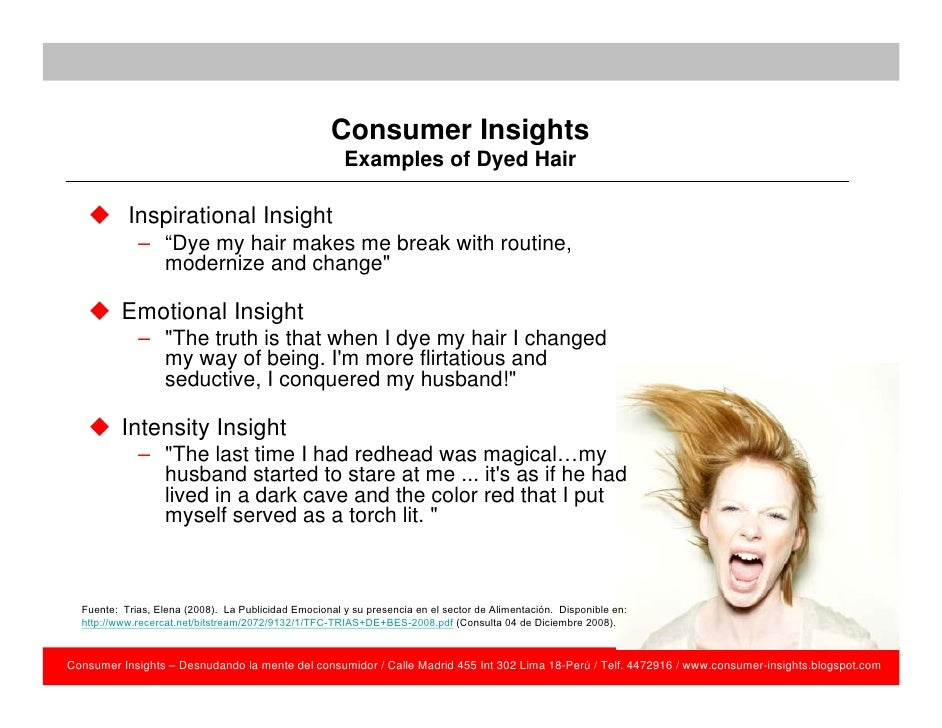 Consumer Insights Revealing What Is In Consumers Mind
