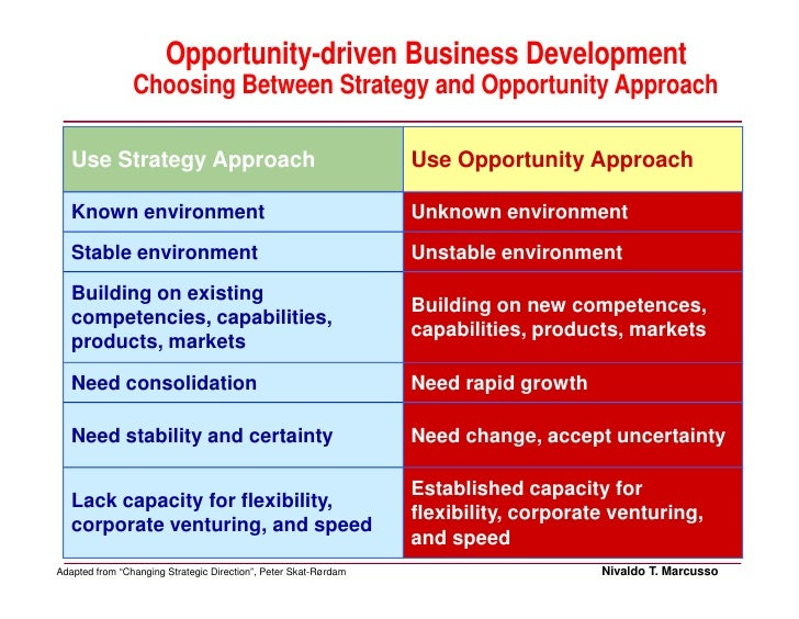 new product development strategy tactics and Strategy versus tactics for product of the differences between strategy and tactics in the art of product years of development experience.