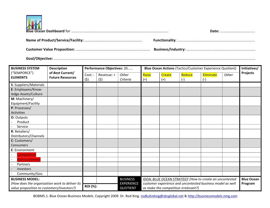 Blue Ocean Dashboard: Comprehensively Managing Your Business Model Slide 2