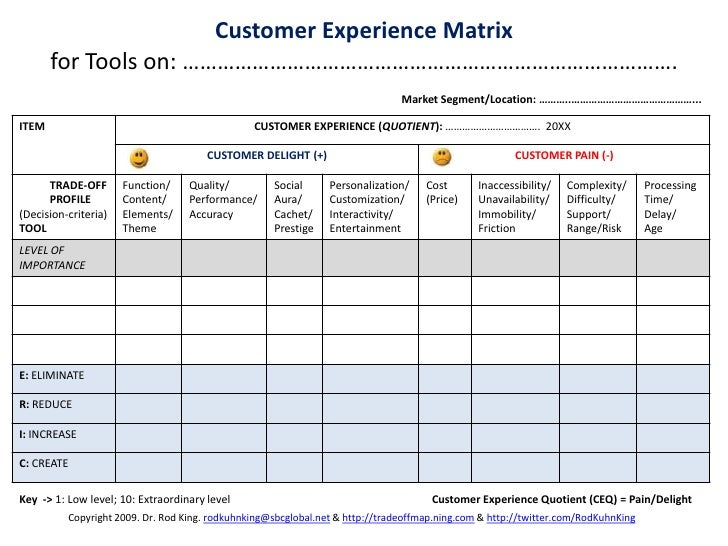 The customer experience matrix a tool for collaborative for Service matrix template