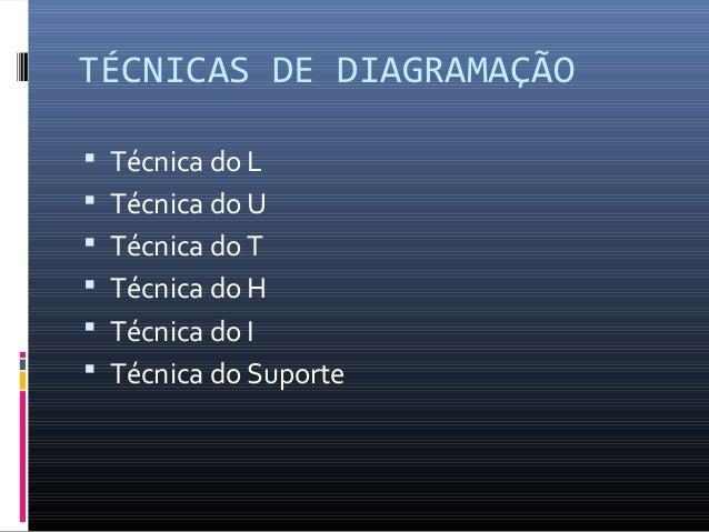 TÉCNICAS DE DIAGRAMAÇÃO  Técnica do L  Técnica do U  Técnica do T  Técnica do H  Técnica do I  Técnica do Suporte