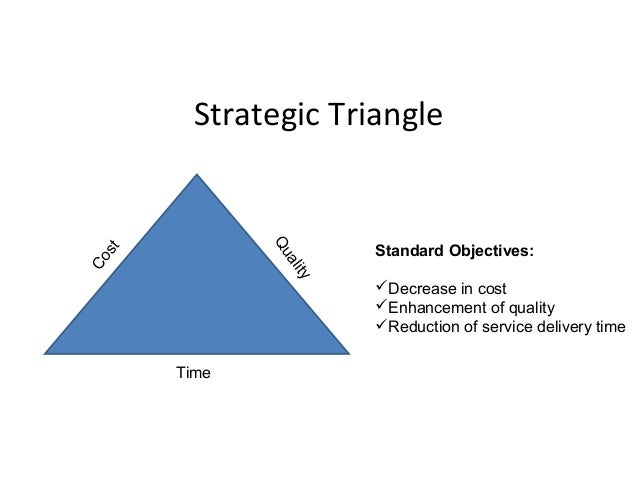 target costing for supply chain management Most supply chains and therefore is often the target of supply chain management  activity based costing  2002 conference proceedings - how to achieve cost.