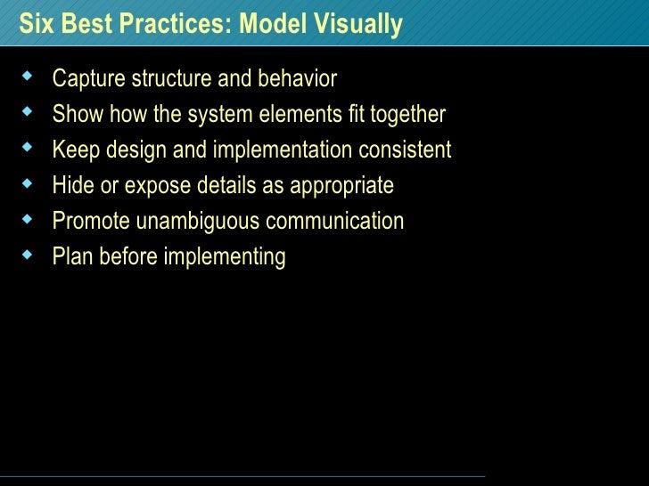 Six Best Practices: Model Visually <ul><li>Capture structure and behavior </li></ul><ul><li>Show how the system elements f...