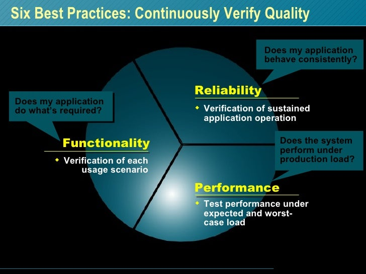 Six Best Practices: Continuously Verify Quality Functionality Reliability Performance <ul><li>Verification of each usage s...