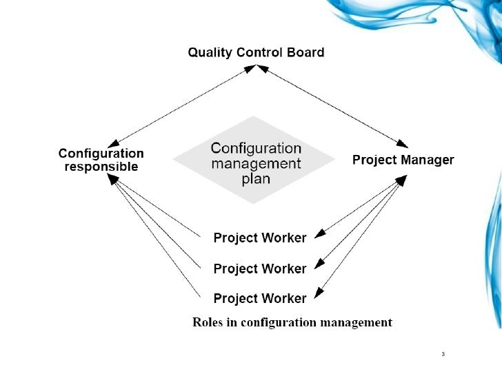 Software configuratiom management role n resposnbilities ccuart
