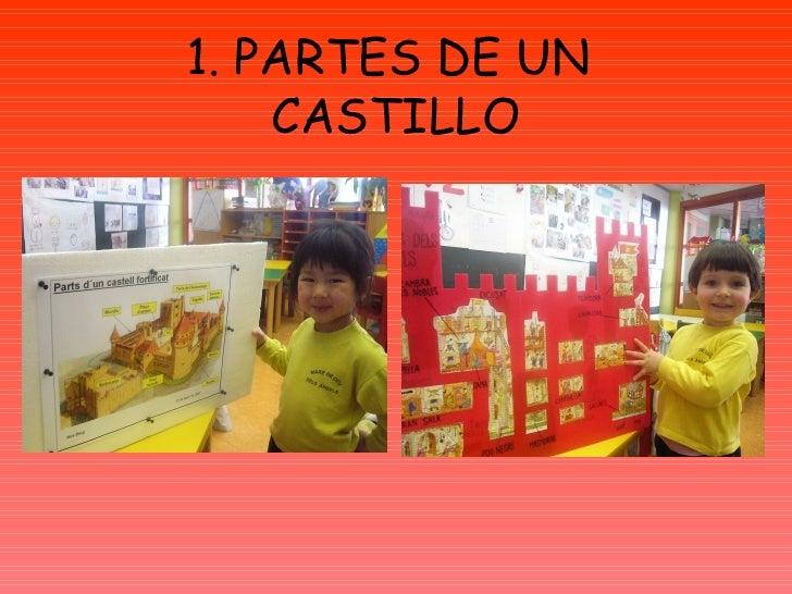 1. PARTES DE UN  CASTILLO