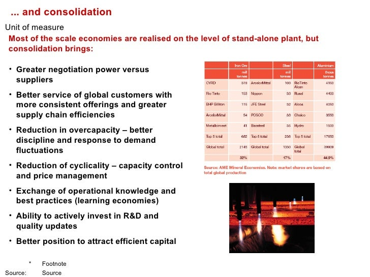 steel industry overview essay