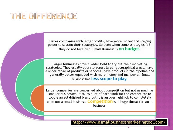 how small firms differ from large businesses Below are some of the most unusual social media campaigns for businesses large and media campaigns for businesses large and small do something different.