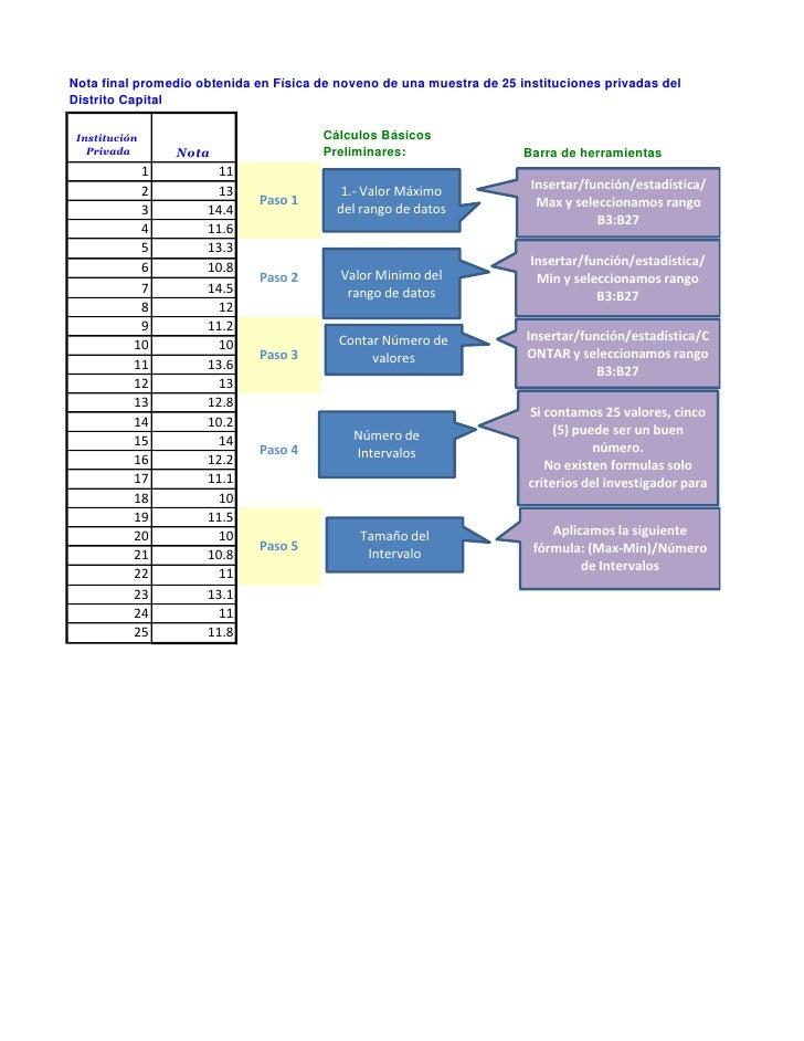 Nota final promedio obtenida en Física de noveno de una muestra de 25 instituciones privadas del Distrito Capital   Instit...