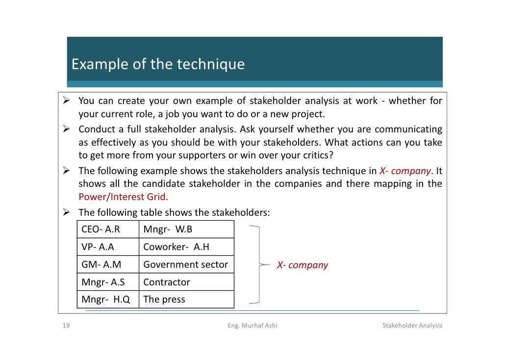 Stakeholder-Analysis-20-728.Jpg?Cb=1268701697