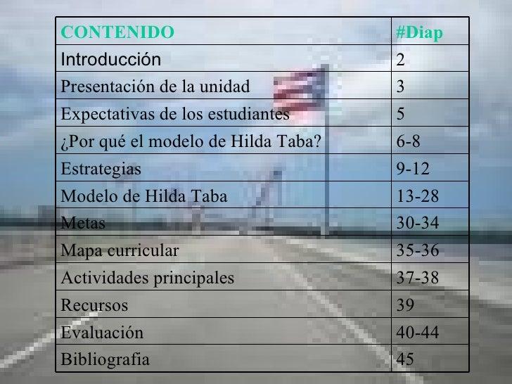 #Diap CONTENIDO 45 Bibliografia 40-44 Evaluación  39 Recursos 37-38 Actividades principales 35-36 Mapa curricular 30-34 Me...