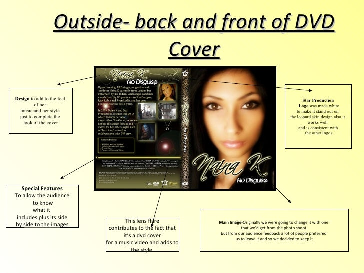 Outside- back and front of DVD Cover Special Features To allow the audience to know what it  includes plus its side by sid...