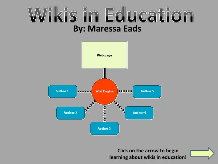 By: Maressa Eads Click on the arrow to begin learning about wikis in education!