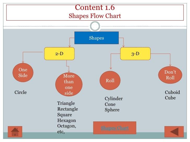 Sphere Game ( Deployment Diagram (UML))