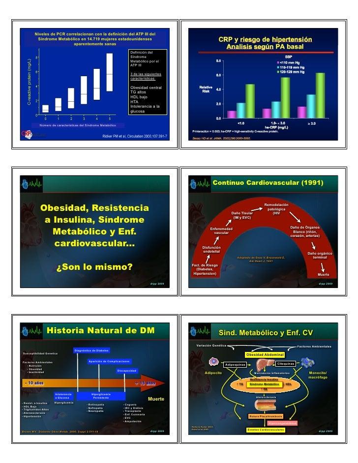 Niveles de PCR correlacionan con la definición del ATP III del            Síndrome Metabólico en 14.719 mujeres estadounid...