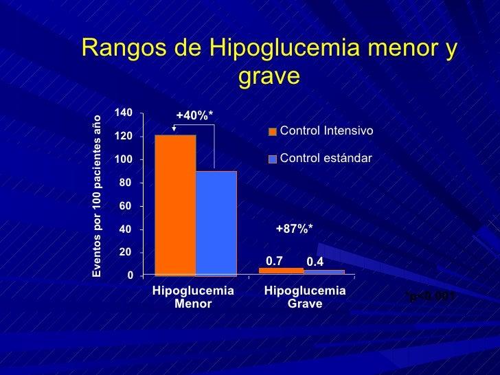 Nuevos hallazgos sobre diabetes tipo 2 e hipertensión
