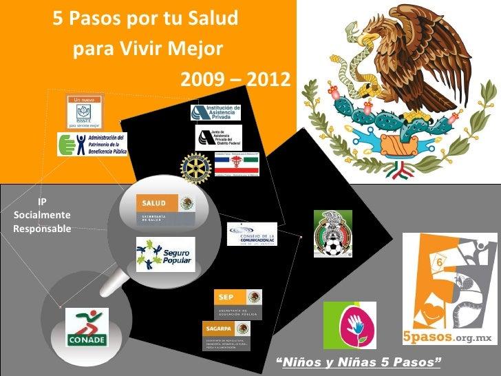 """Derechos Reservados de Autor  - Versión 3 – 17/09/08 IP Socialmente Responsable """" Niños y Niñas 5 Pasos"""" 5 Pasos por tu Sa..."""
