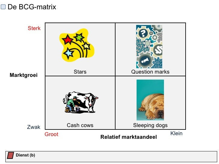 bcg matrix of bank of america I dont think your examples in bcg are  south and north america and europewherever it is to be found around  bcg matrix of nestle productaccording to.