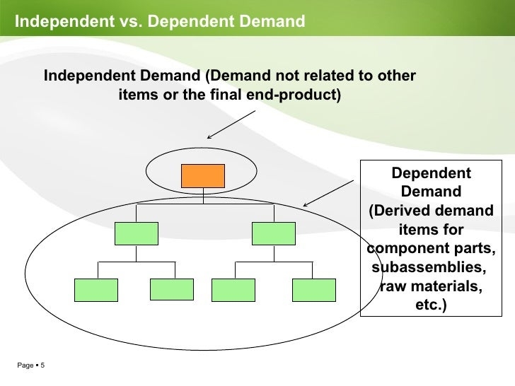 Advance Supply Chain Management : Holistic Overview with ...