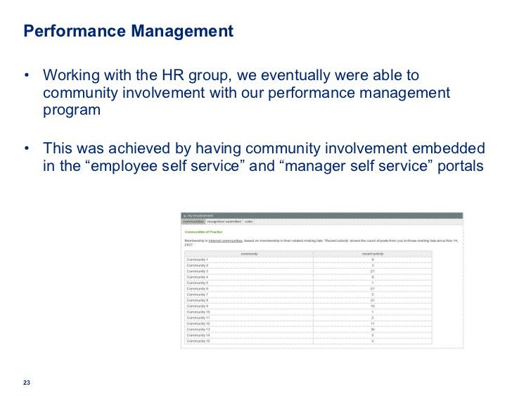 Performance Management <ul><li>Working with the HR group, we eventually were able to community involvement with our perfor...