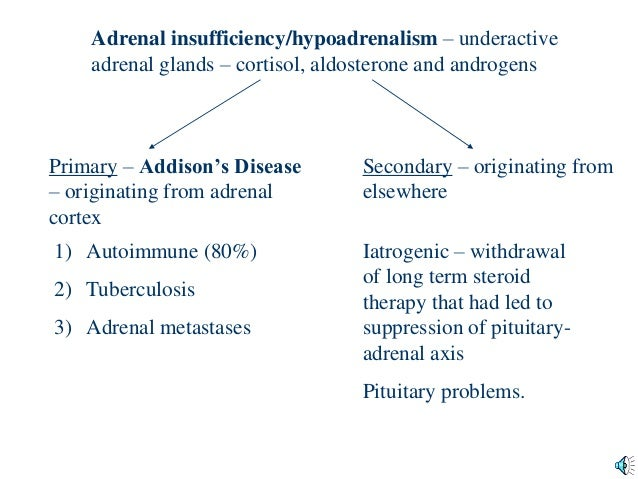 adrenal suppression after steroid injection