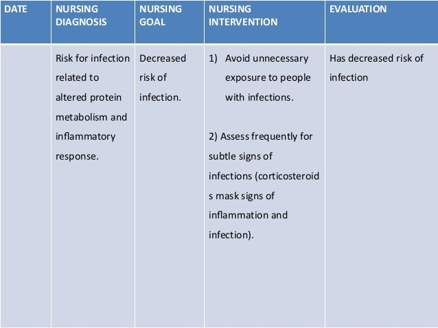 Endocrine Disorder (Cushing's syndrome)