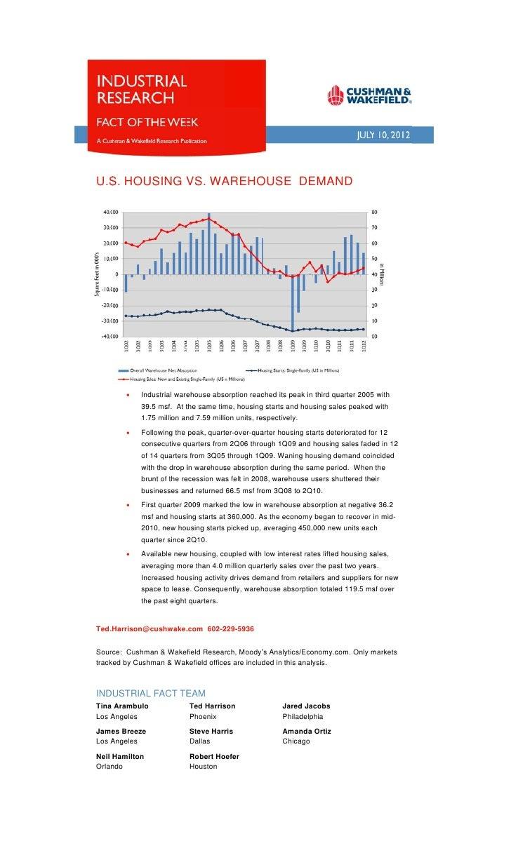 U.S HOU  S.  USING V WA            VS. AREHO                    OUSE DEMAN                             NDKEY FACTS  Y     ...