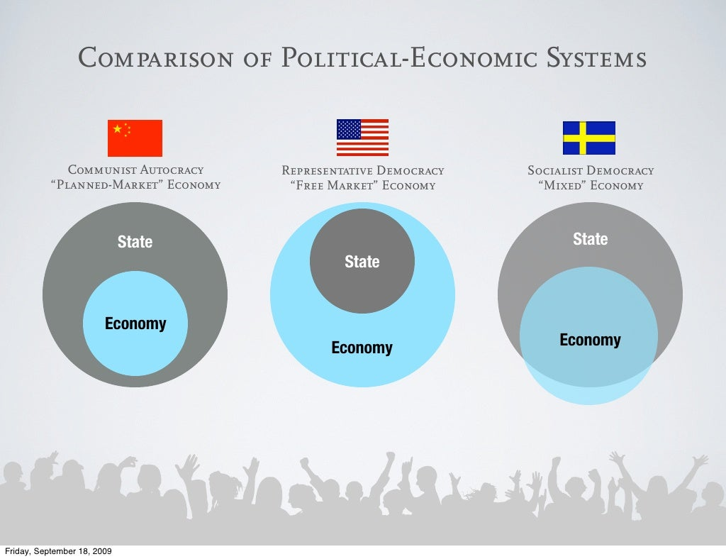 comparison of the political and economical