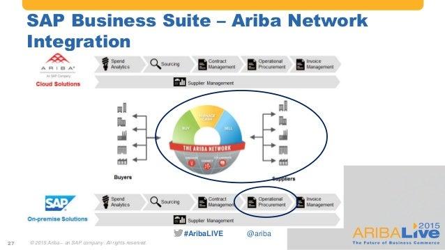 ARIBA Network | Procurement Services