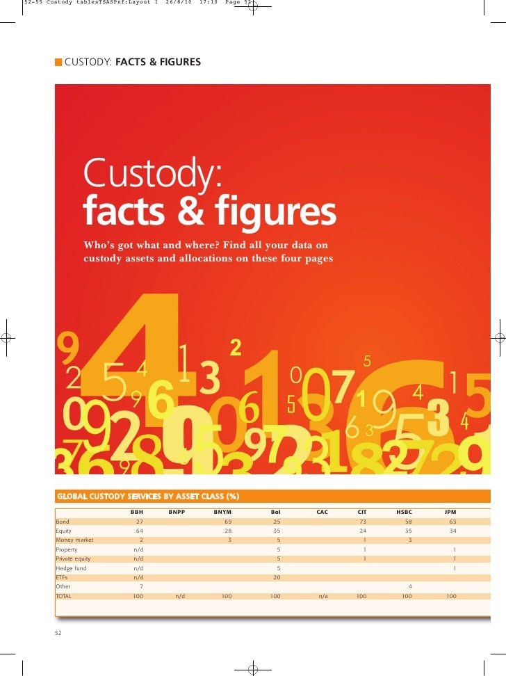 CUSTODY: FACTS & FIGURES         Custody:         facts & figures          Who's got what and where? Find all your data on...