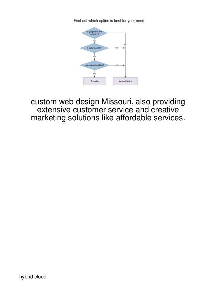 custom web design Missouri, also providing      extensive customer service and creative     marketing solutions like affor...