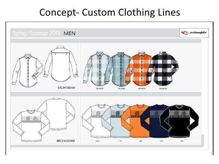 Concept- Custom Clothing Lines<br />