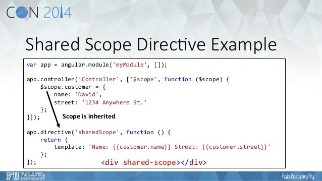 Building Custom Angularjs Directives A Step By Step Guide Dan Wah