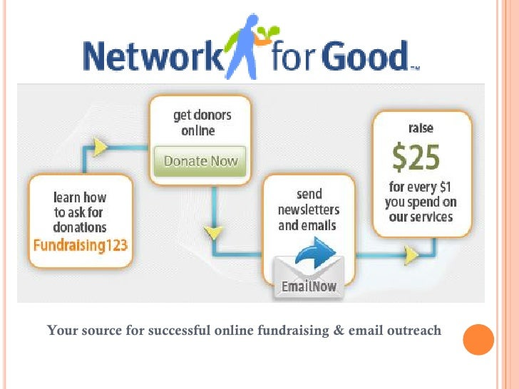 Your source for successful online fundraising & email outreach