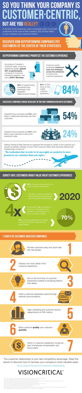 www.visioncritical.com/customer-relationship