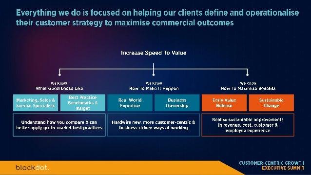 Customer centric growth - sydney (slideshare)