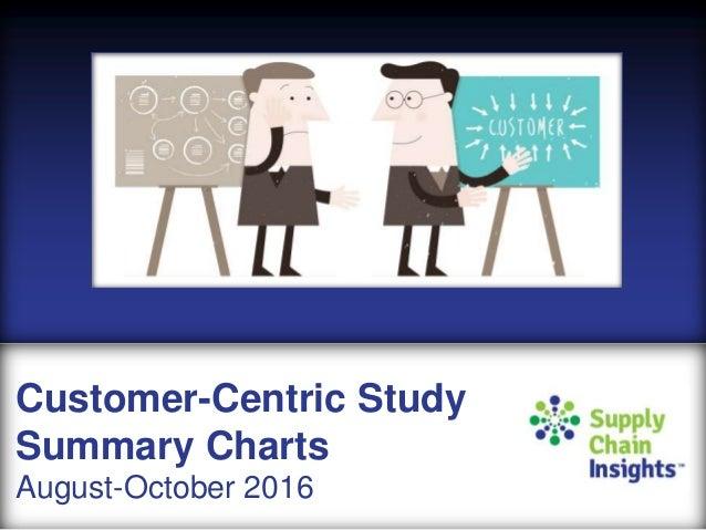 Customer-Centric Study 2016 - Summary Charts