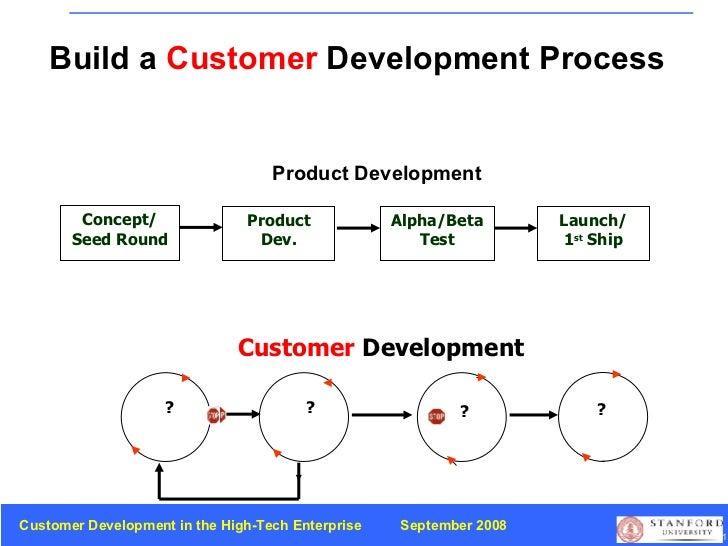 Build a  Customer  Development Process Customer  Development ? ? ? ? Concept/ Seed Round Product Dev. Alpha/Beta Test Laun...