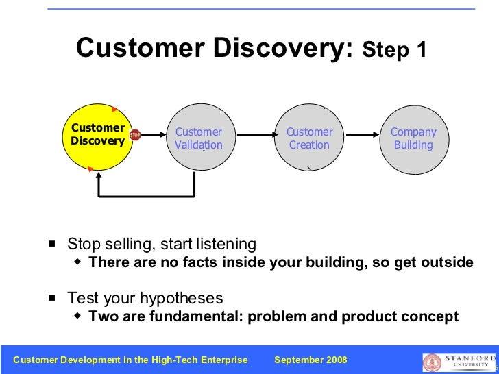 <ul><li>Stop selling, start listening </li></ul><ul><ul><li>There are no facts inside your building, so get outside </li><...