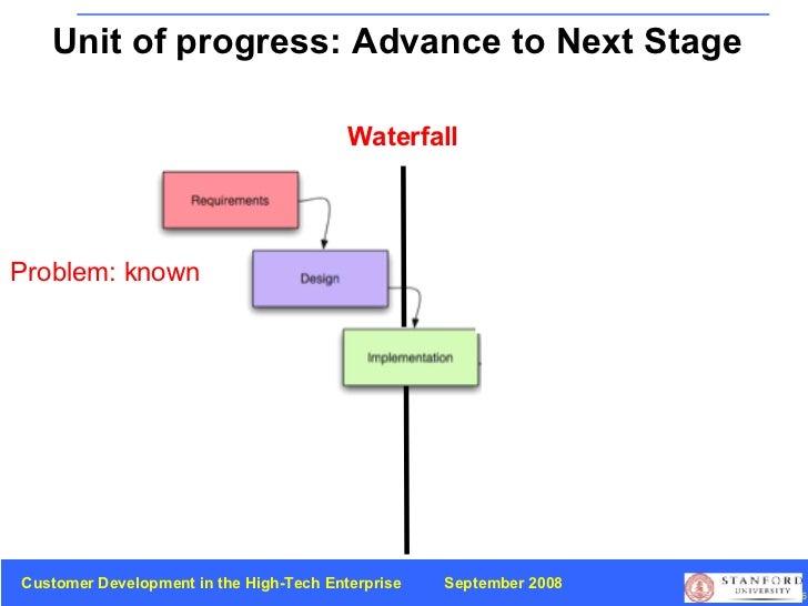 Problem: known Waterfall Unit of progress: Advance to Next Stage