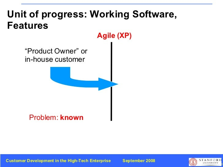 """Problem:  known Agile (XP) """" Product Owner"""" or  in-house customer  Unit of progress: Working Software, Features"""