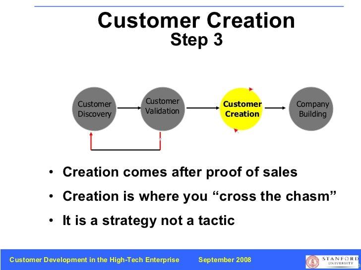 Customer Creation Step 3 Customer Discovery Customer Validation Customer Creation Company Building <ul><li>Creation comes ...
