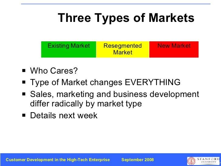 Three Types of Markets <ul><li>Who Cares? </li></ul><ul><li>Type of Market changes EVERYTHING </li></ul><ul><li>Sales, mar...