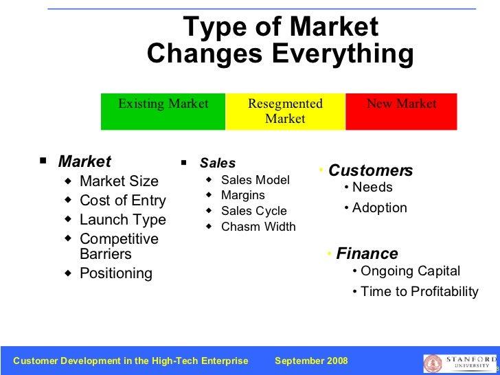 Type of Market Changes Everything <ul><li>Market </li></ul><ul><ul><li>Market Size </li></ul></ul><ul><ul><li>Cost of Entr...
